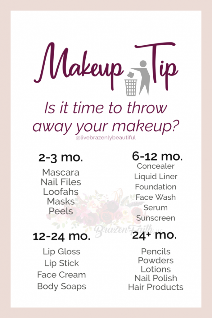 Makeup Tip, Is it time to throw away your makeup?, 2-3 months, mascara, nail files, loofahs, masks, peels, 6-12 months, concealer, foundation, face wash, serum, sunscreen, 12-24 months, lip gloss, lip stick, face cream, body soaps, 24+ months, pencils, powders, lotions, nail polish, hair products, #livebrazenlybeautiful, Jean Lucas